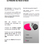 Ebook – Gérer son image professionnelle